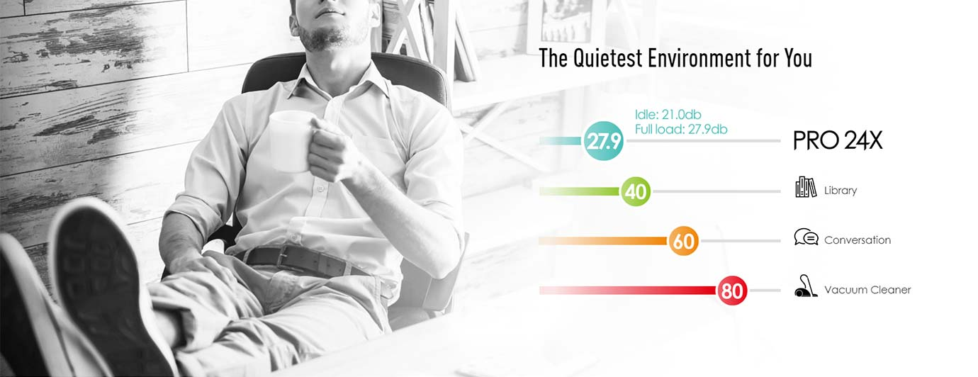 The Quietest Environment for You