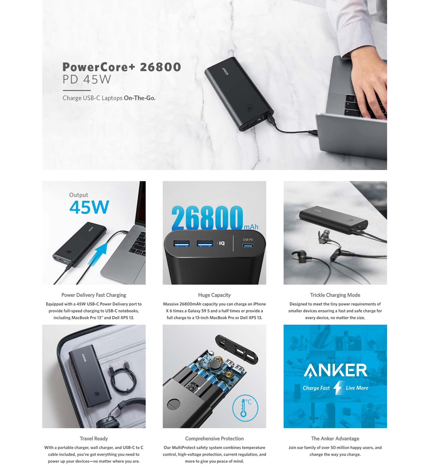 PowerCore+ 26800 PD