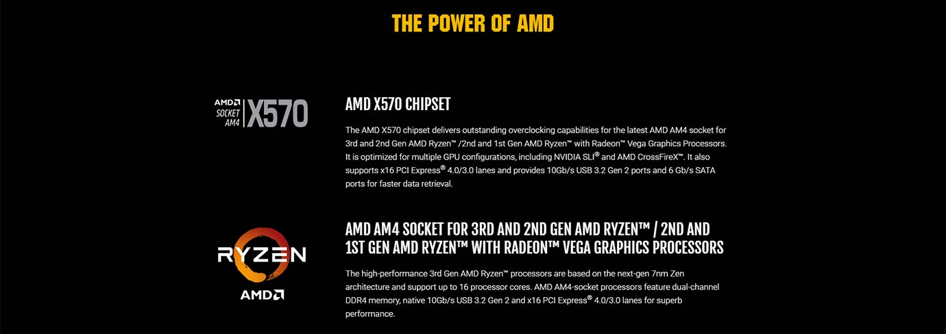 THE POWER OF AMD