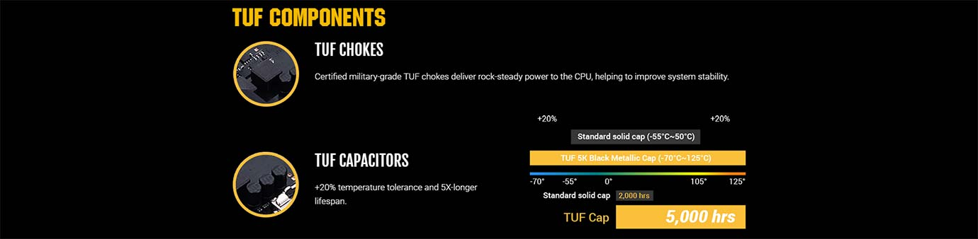 TUF COMPONENTS