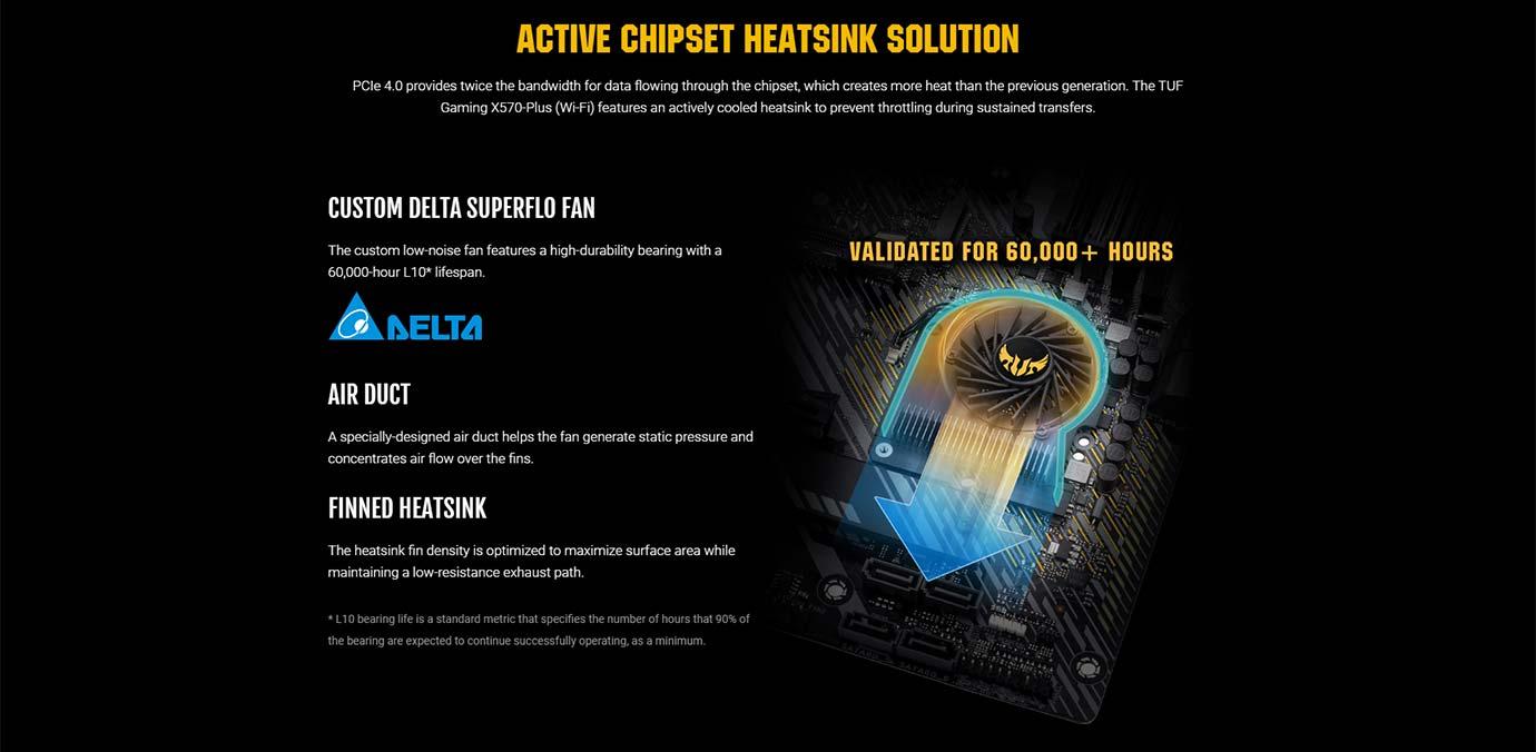 Active Chipset Heatsink Solution