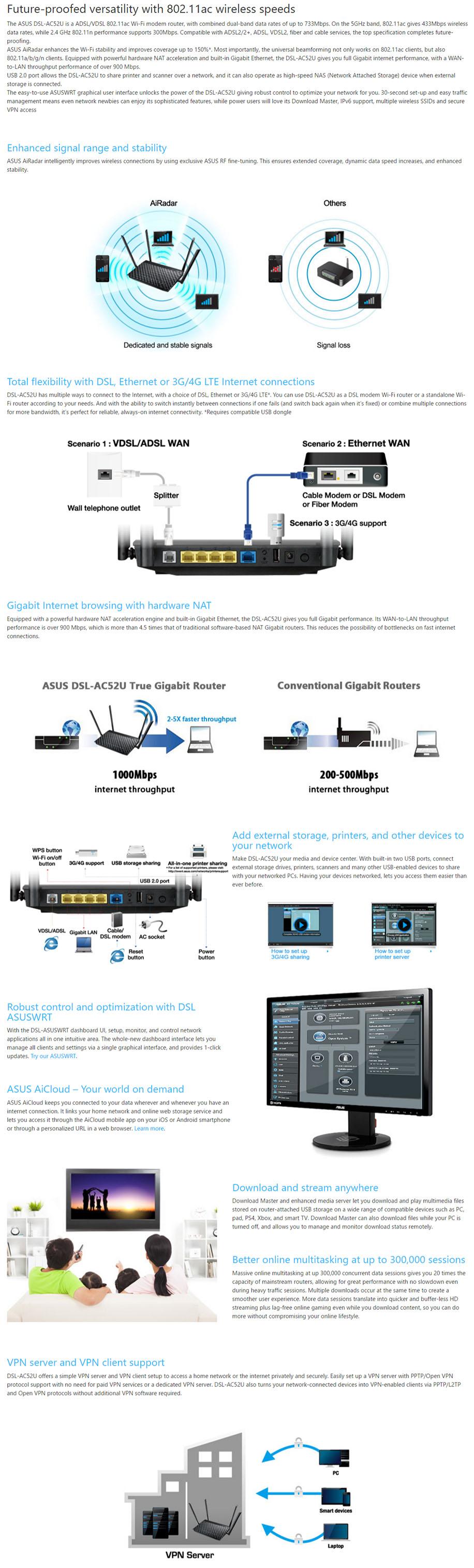 Asus Dsl Ac52u Dual Band 80211ac Wi Fi Adsl Vdsl Modem Router Fttn Diagram Of Connection