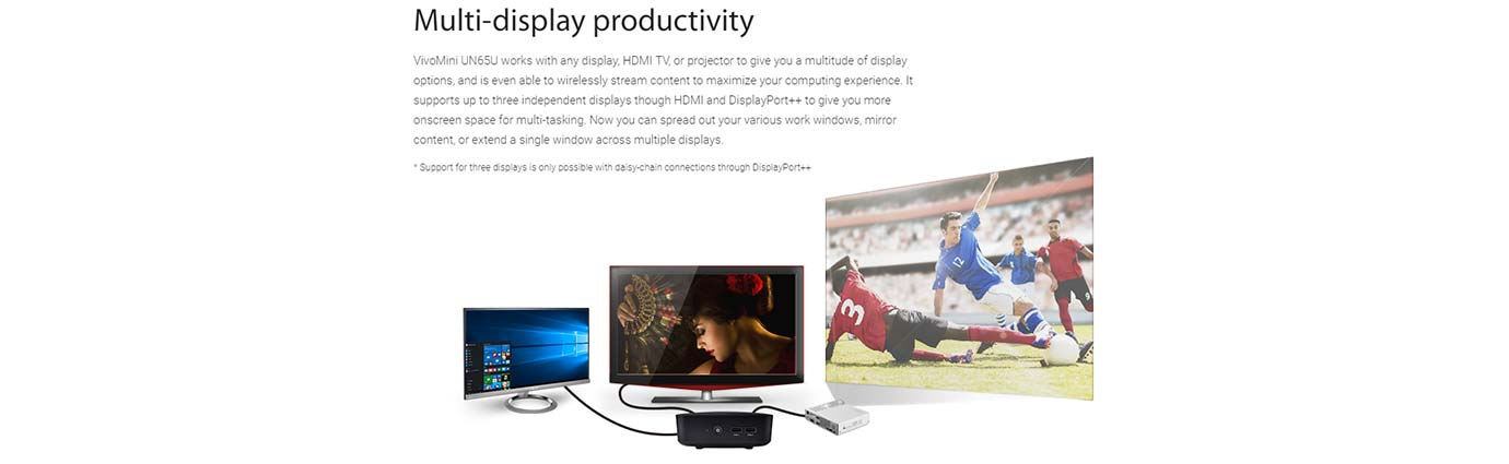 Multi-display productivity