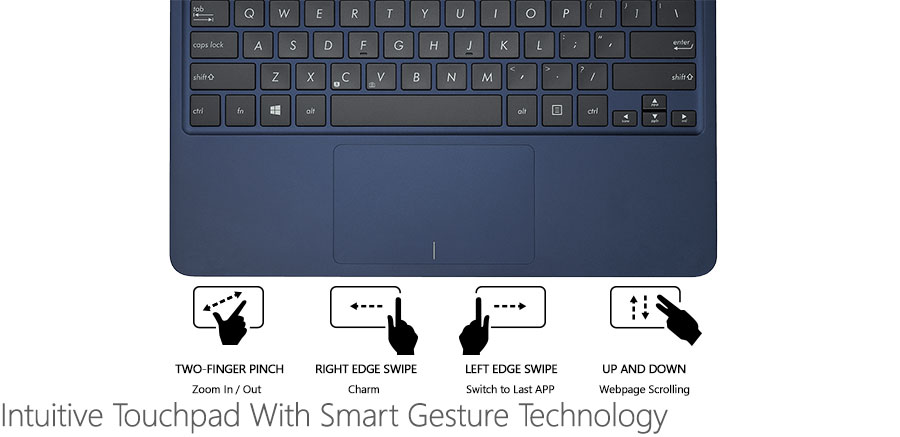 Intuitive Touchpad With Smart Gesture Technology