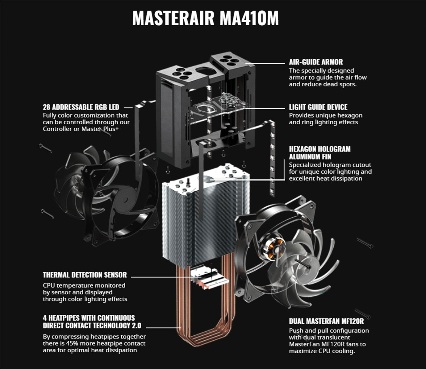 Cooler Master MasterAir MA410M Dual Addressable 120mm RGB Fan
