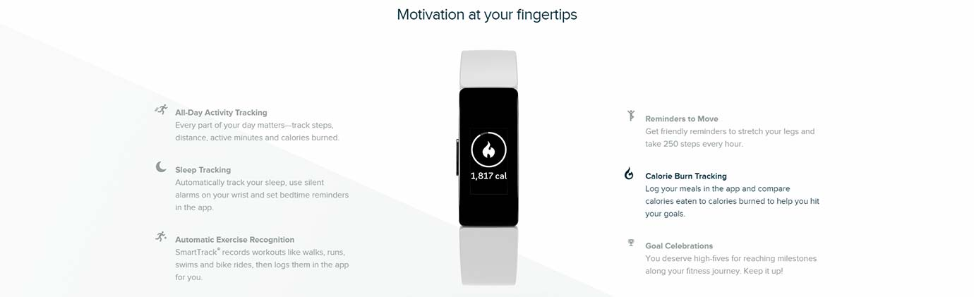 Motivation at your fingertips
