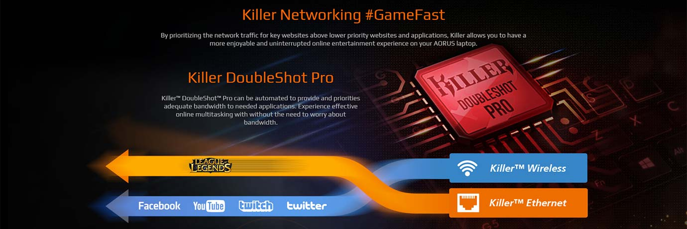 Killer Networking #GameFast