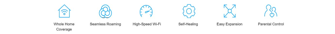 Whole Home Wi-Fi Solution