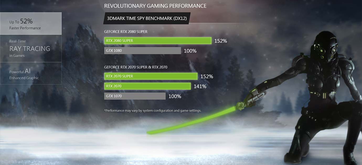 NVIDIA GEFORCE® RTX SUPER™