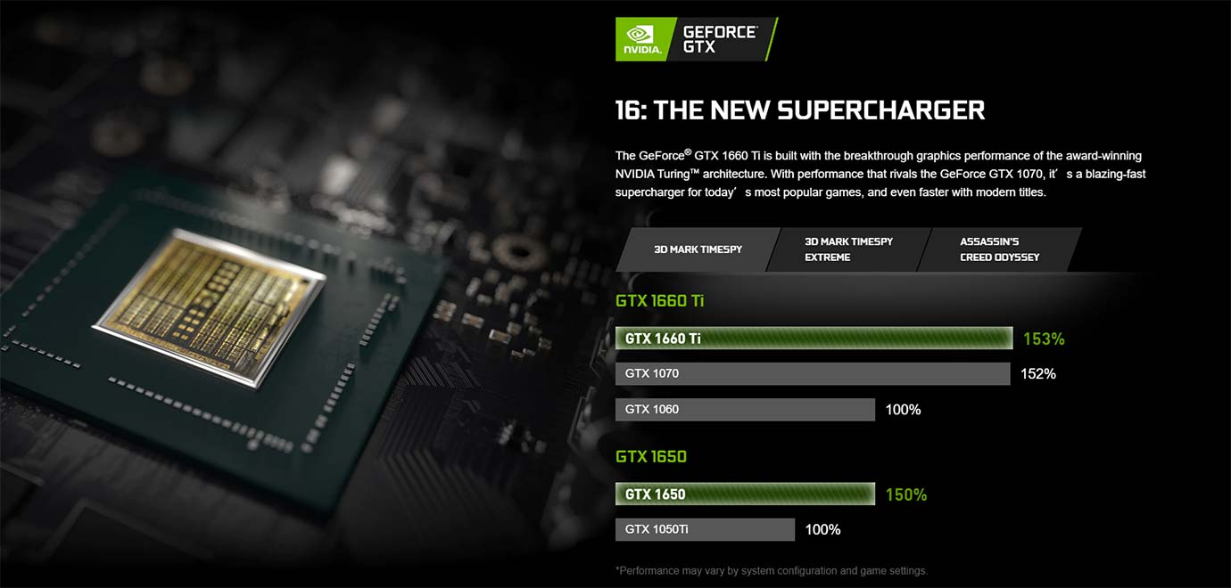 NVIDIA GEFORCE RTX™ 20
