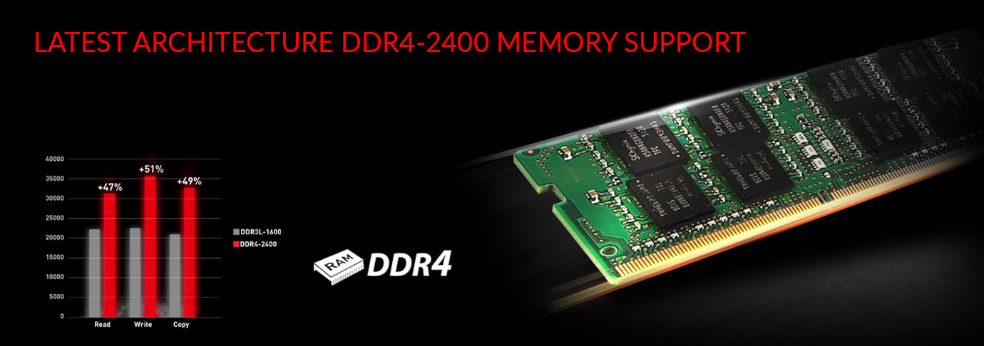 LATEST ARCHITECTURE DDR4-2400 MEMORY SUPPORT