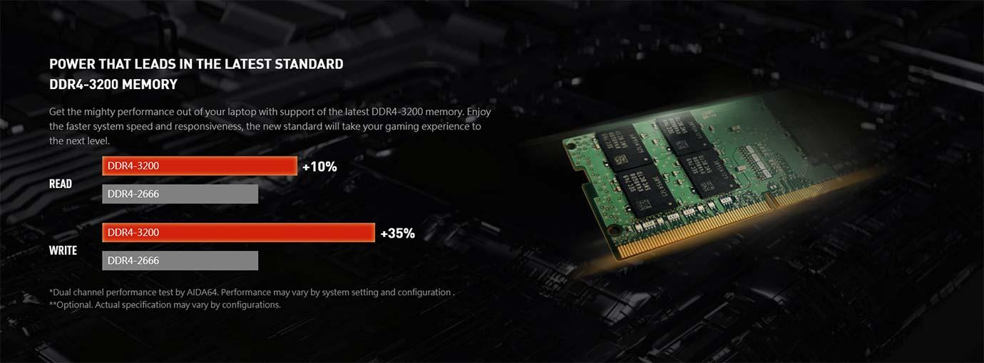 DDR4-3200 MEMORY