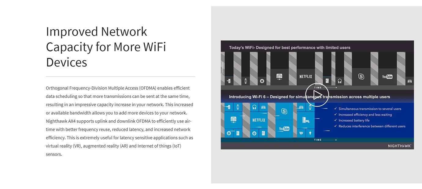 Improved Network Capacity for More WiFi Devices