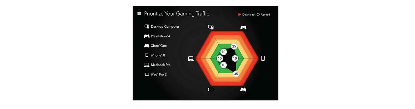 Netgear XR500 Pro Gaming