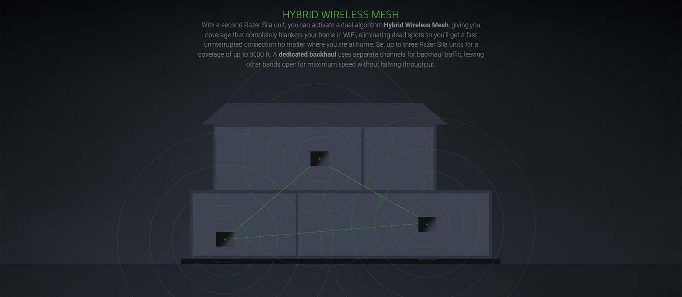 Razer Sila - Hybrid Mesh