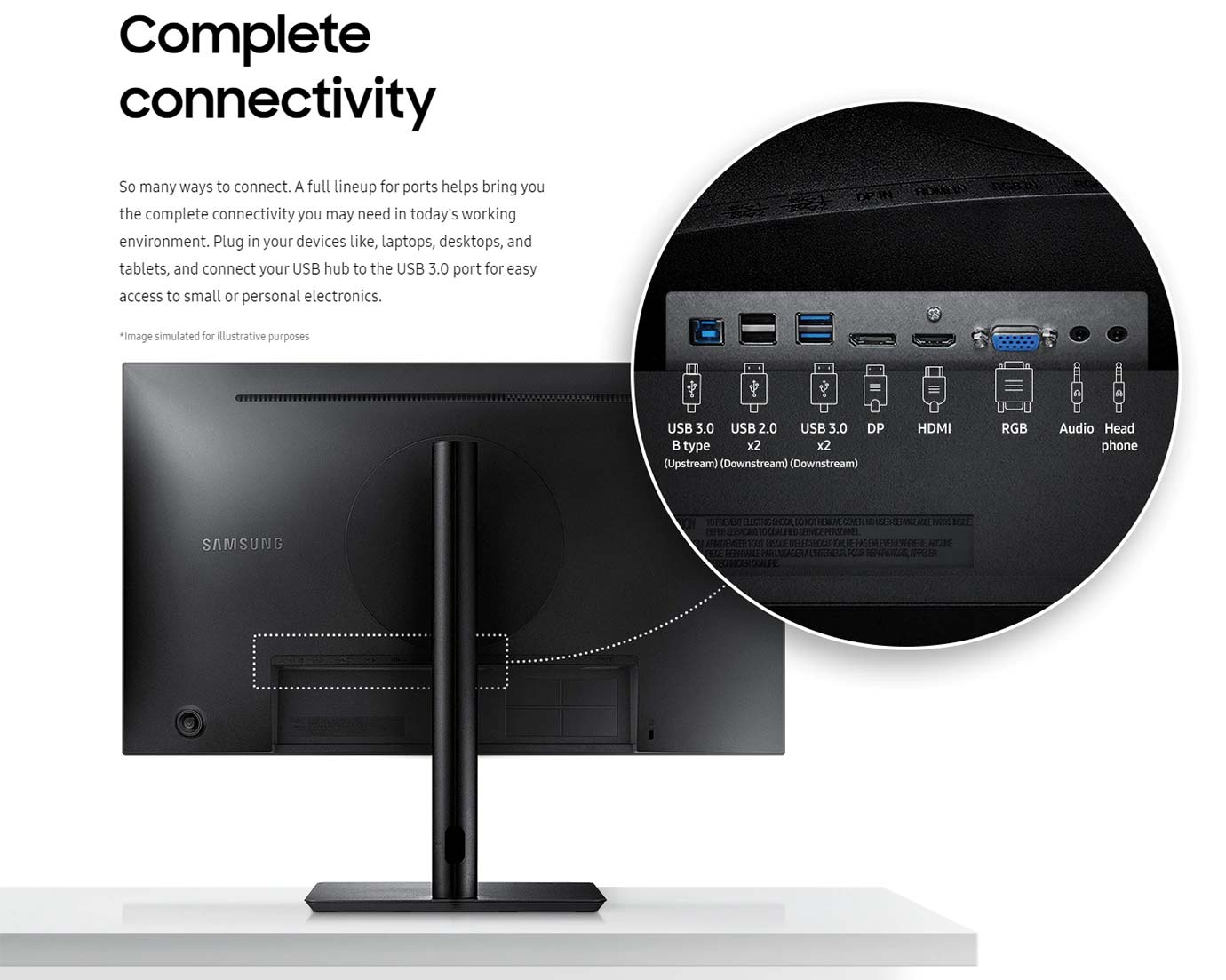 Complete connectivity