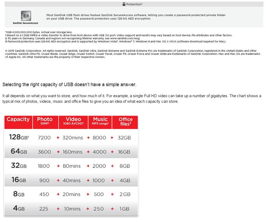 SanDisk SDCZ43-016G-Q46 Ultra Fit 16GB USB 3.0 Flash Drive