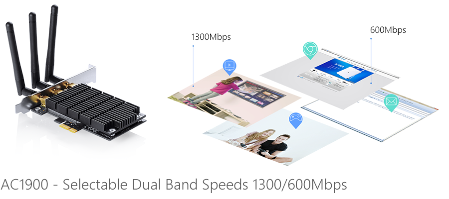 AC1900 - Selectable Dual Band Speeds 1300/600Mbps