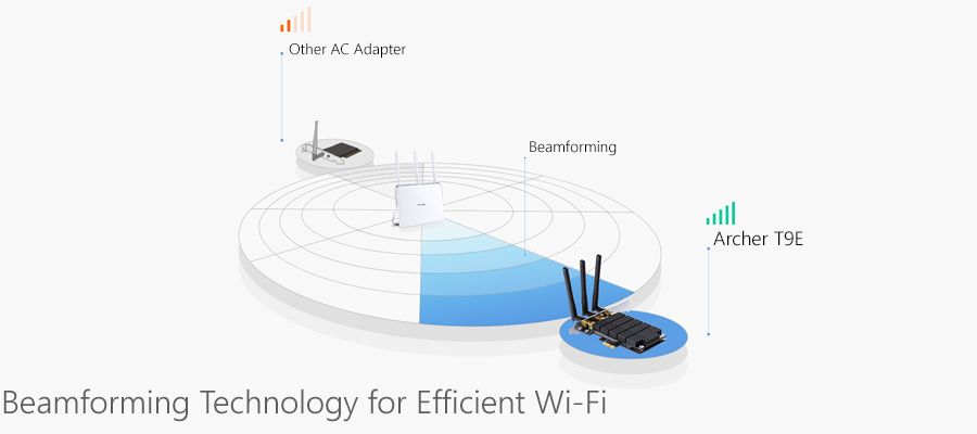Beamforming Technology for Efficient Wi-Fi