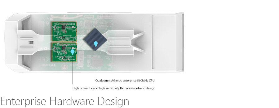 Enterprise Hardware Design