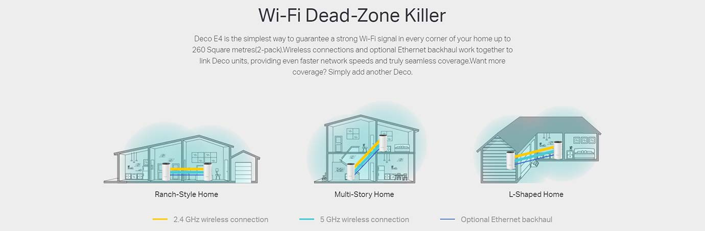 Wi-Fi Dead-Zone Killer