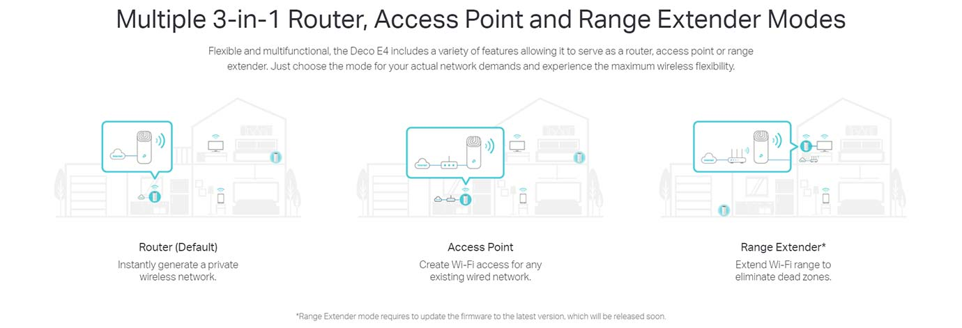 Multiple 3-in-1 Router, Access Point and Range Extender Modes