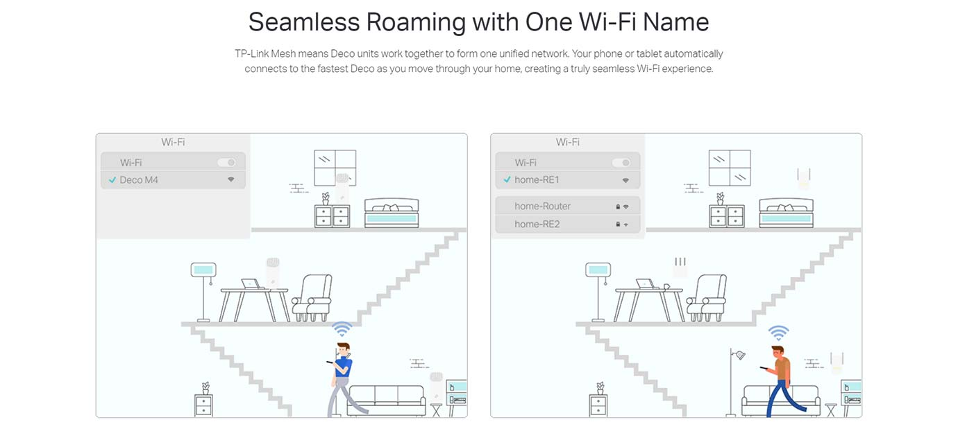 Seamless Roaming with One Wi-Fi Name