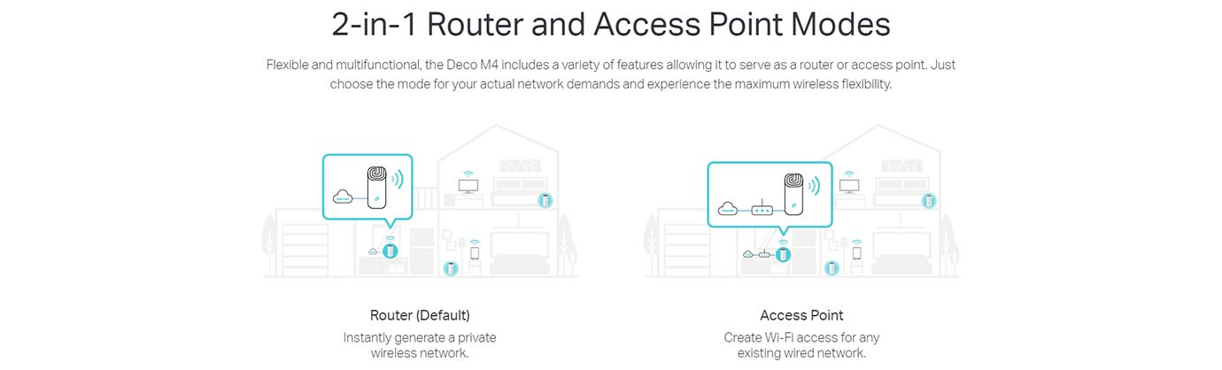2-in-1 Router and Access Point Modes