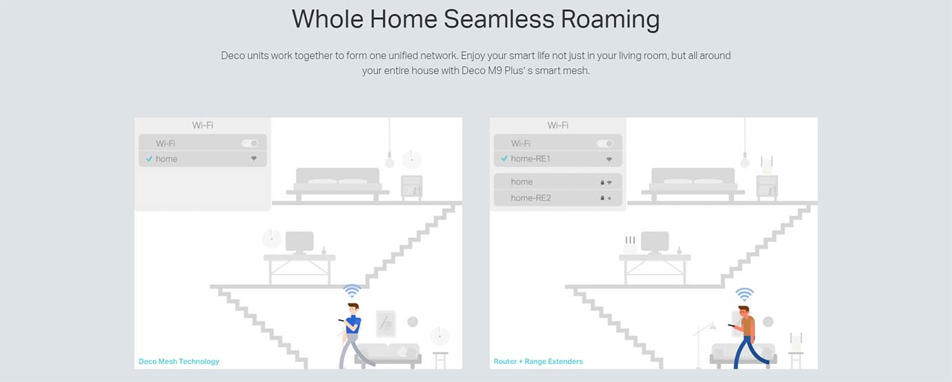 Whole Home Seamless Roaming