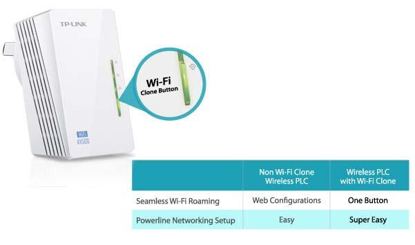 TP-Link TL-WPA4220KIT 300MBPS AV500 Wi-Fi Extender