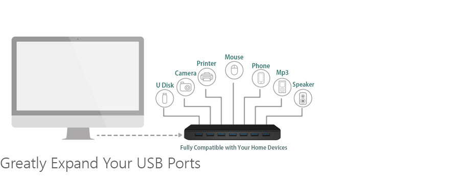 Greatly Expand Your USB Ports