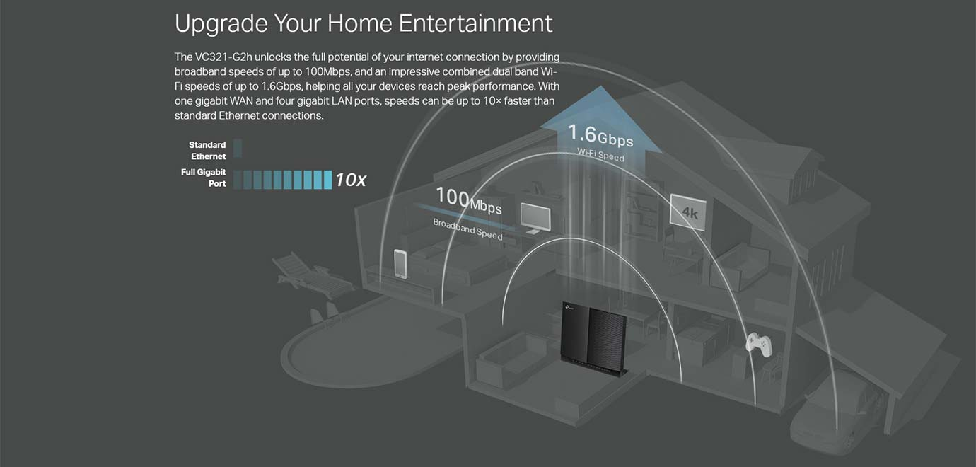 Upgrade Your Home Entertainment