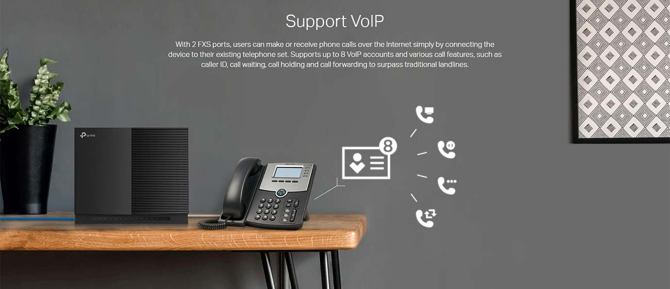 Support VoIP