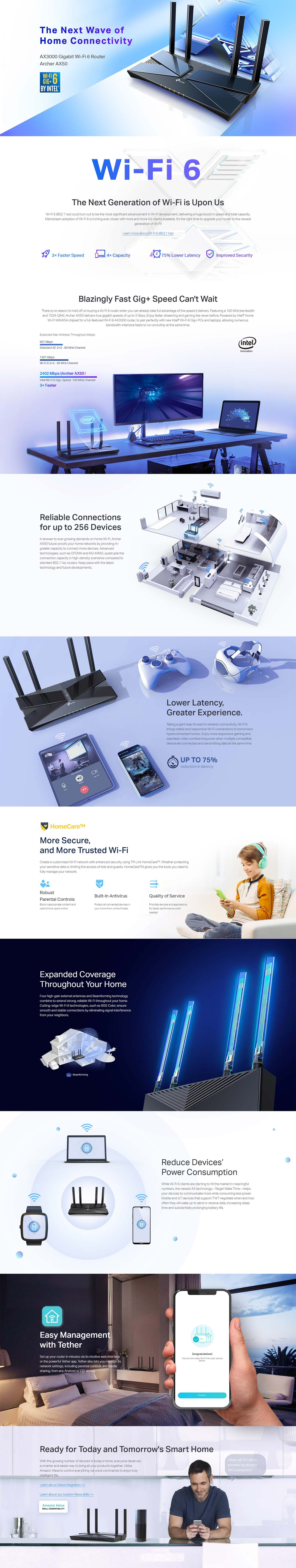 TP-Link AX50 AX3000 Dual Band Gigabit WiFi 6 Router Product Introduction