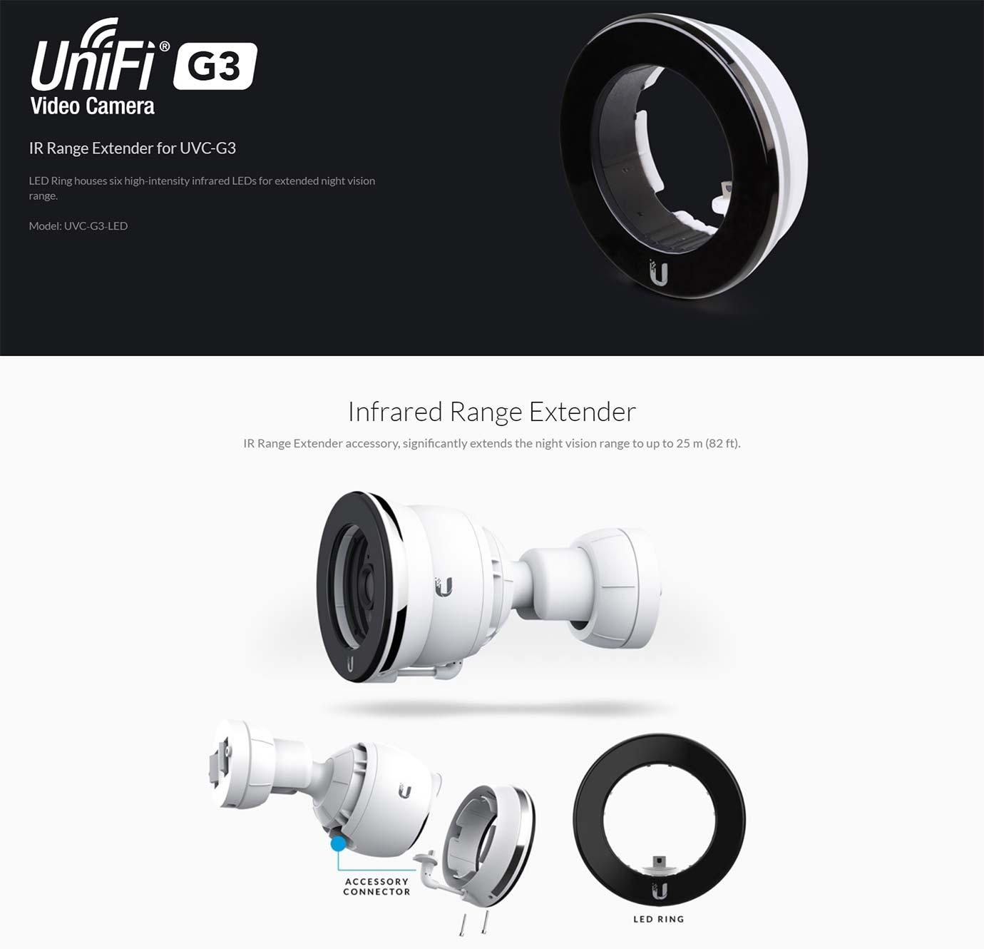 Ubiquiti Networks UVC-G3-LED