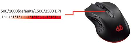 Asus Cerberus Ambidextrous Gaming Mouse 90YH00Q1-BAUA00 Agile DPI Control