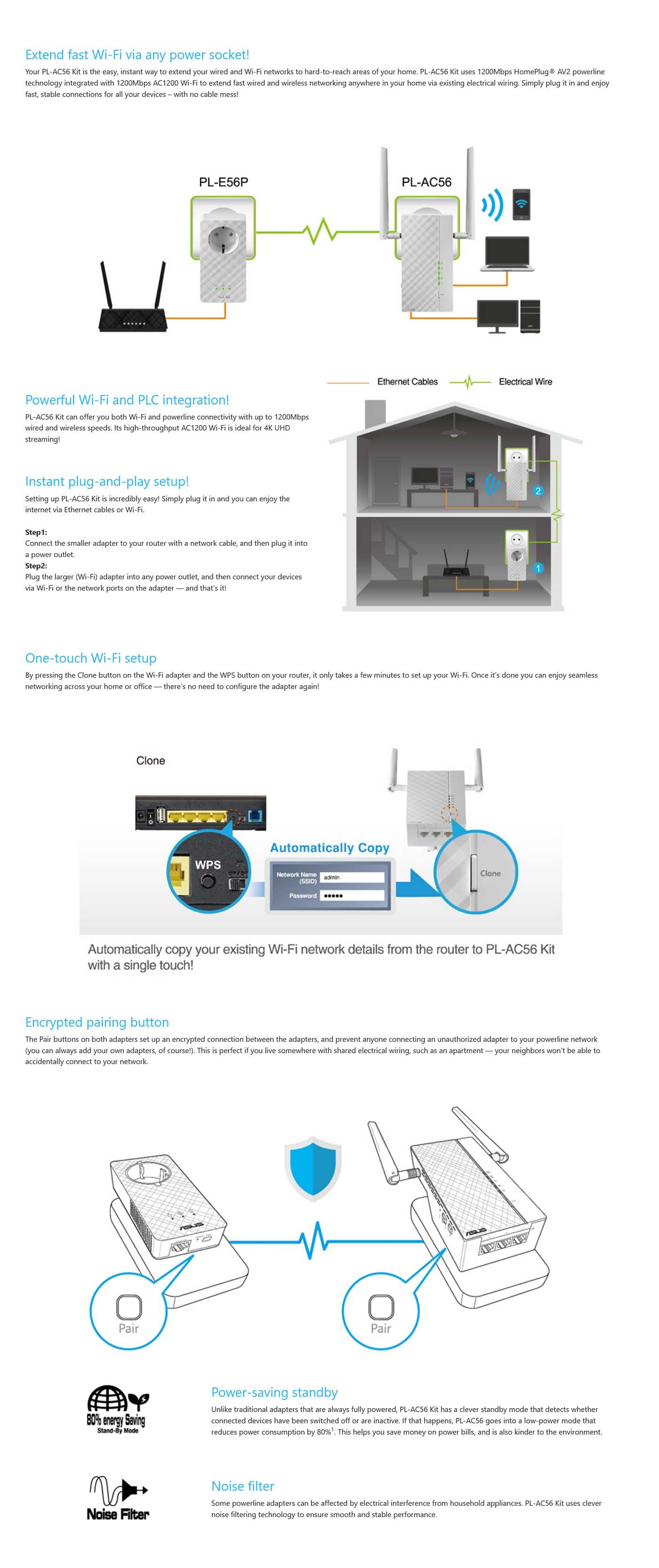 ASUS-PL-AC56-KIT-1200Mbps Powerline Adapter Kit Details