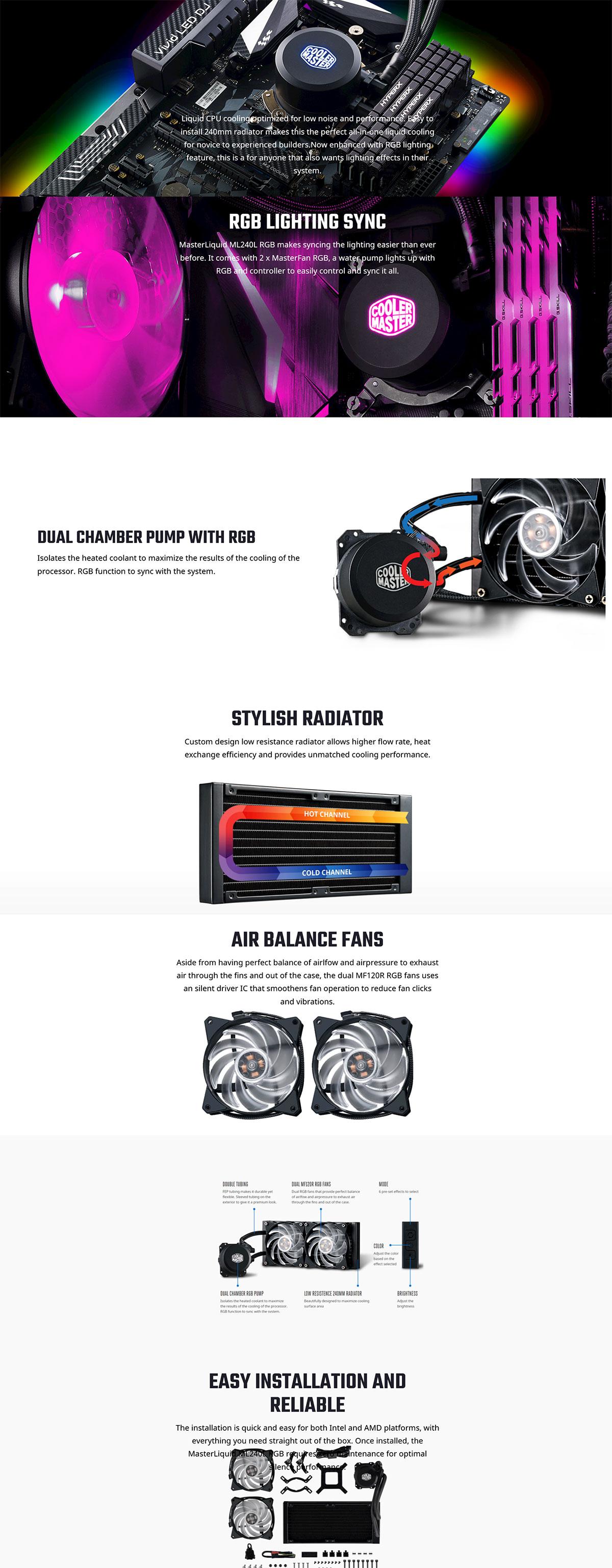 Cooler Master RGB Controller MFY-RCSN-NNUDK-R1 Intro
