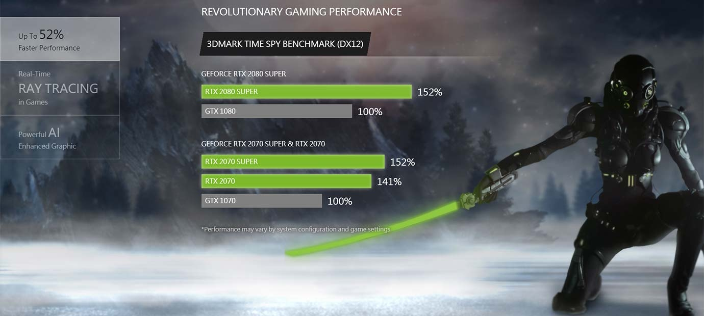 NVIDIA GEFORCE® RTX SUPER™ SERIES GRAPHICS