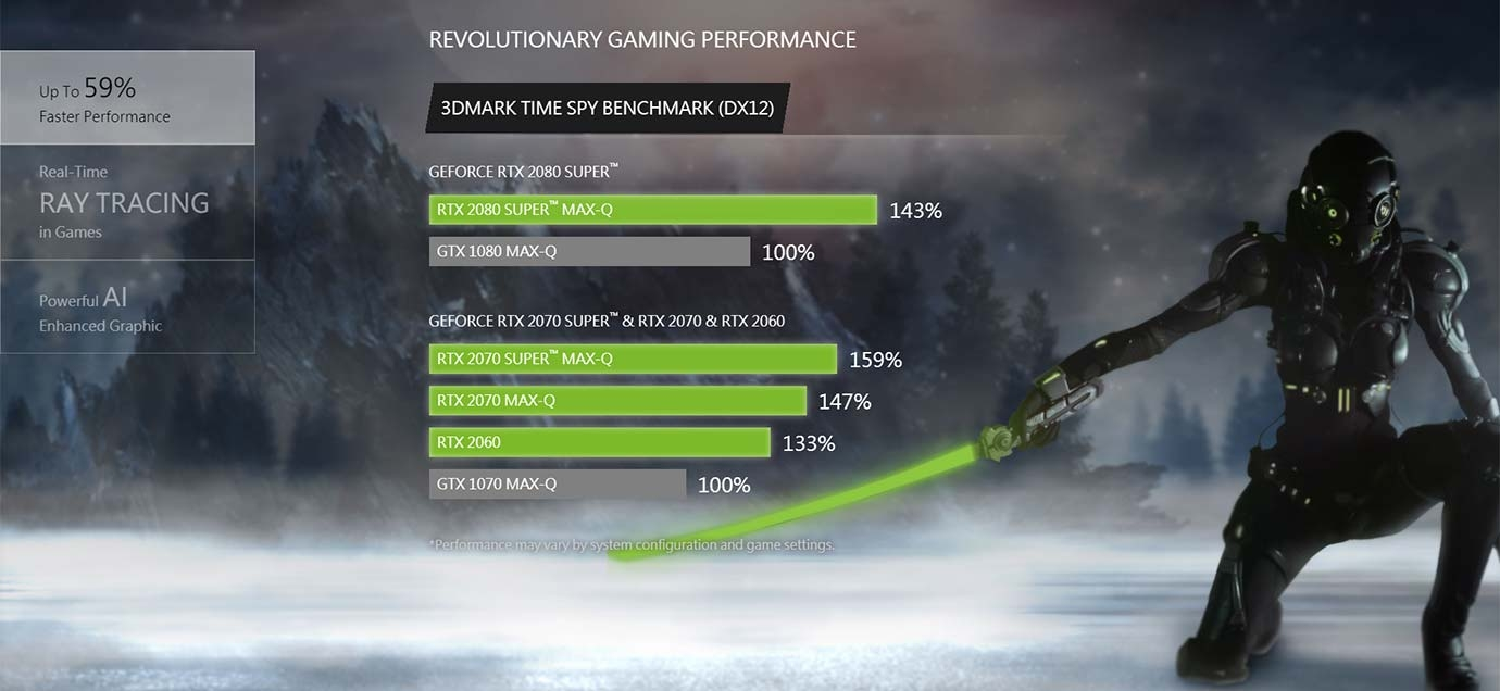 REVOLUTIONARY GAMING PERFORMANCE