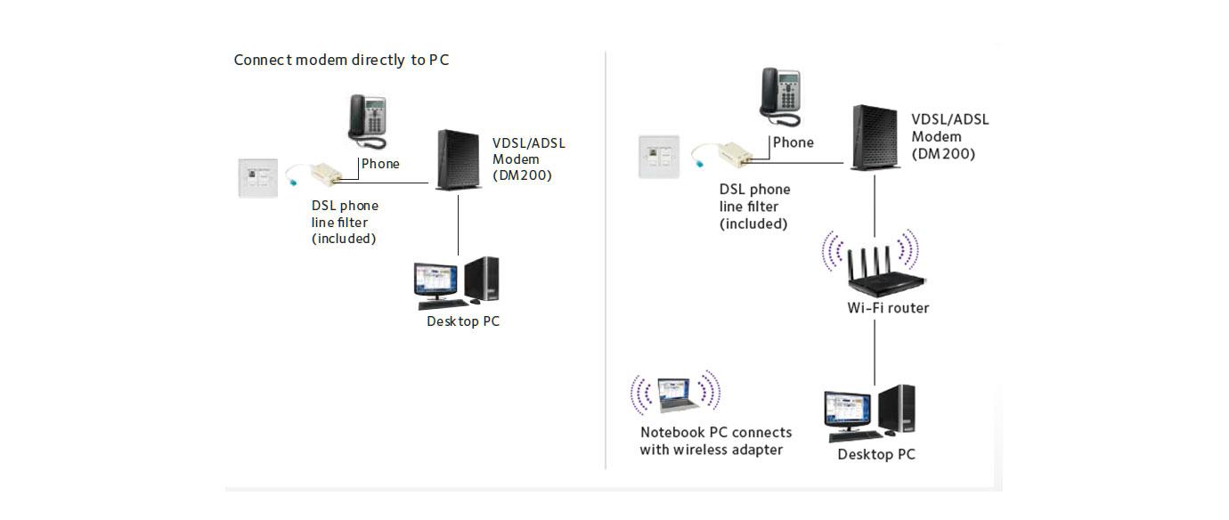 New Netgear Dm200 Broadband High Speed Vdsl Adsl Modem Ebay Wiring Diagram Full Specifications