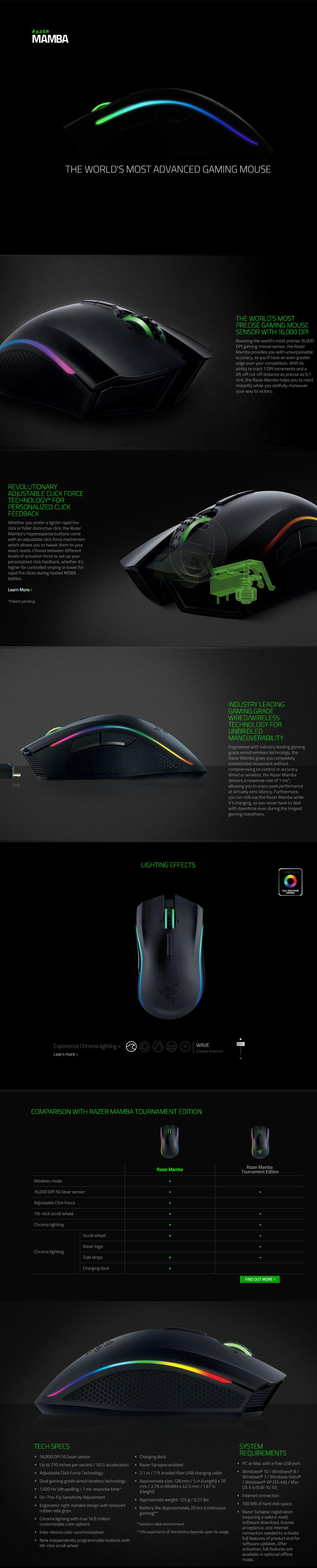 Razer Mamba Wireless Gaming Mouse with Charging Dock RGB