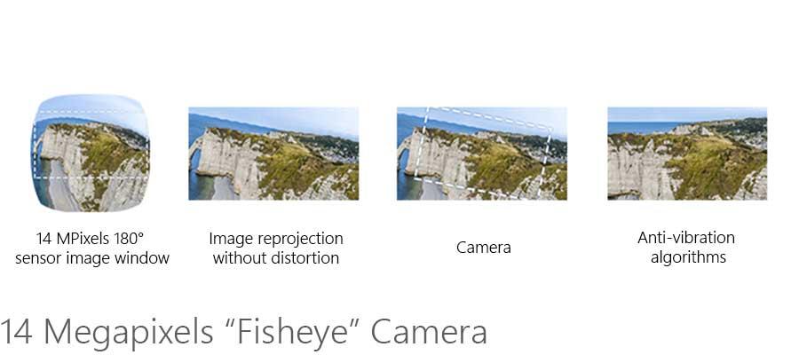 "14 Megapixels ""Fisheye"" Camera"