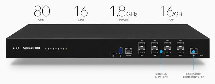 Ubiquiti ER-8-XG 8 port Router 10G