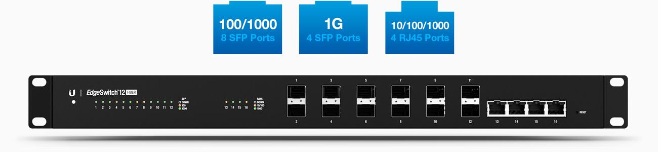 Ubiquiti EdgeSwitch ES-12F Gigabit Switch Gigabit Connectivity