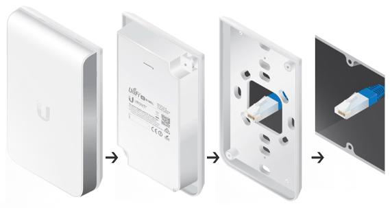Ubiquiti UniFi UAP-AC-IW 802.11AC Easier than you Think